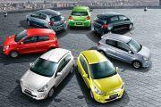 Jasa Import Mobil